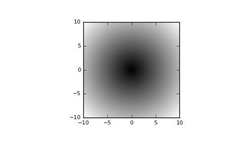 numpy absolute — NumPy v1 13 Manual