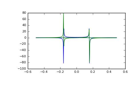 numpy fft fft — NumPy v1 13 Manual