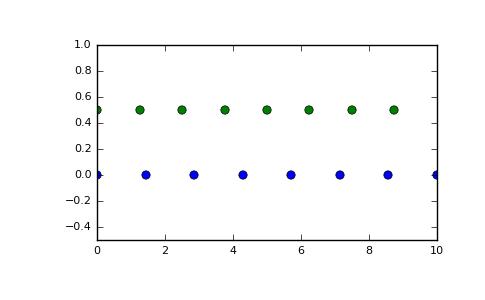 numpy linspace — NumPy v1 13 Manual