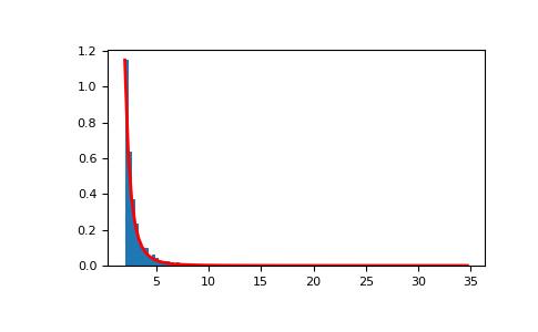 numpy random pareto — NumPy v1 15 Manual