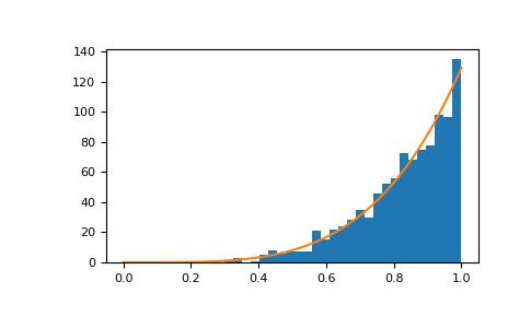 numpy random power — NumPy v1 15 Manual