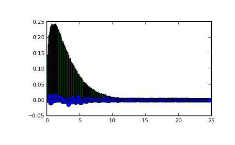 Index of /doc/numpy-1 7 0/reference/generated