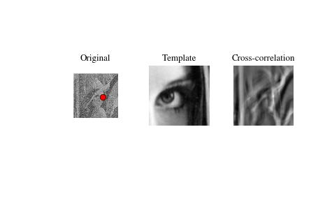 scipy signal correlate2d — SciPy v0 15 1 Reference Guide