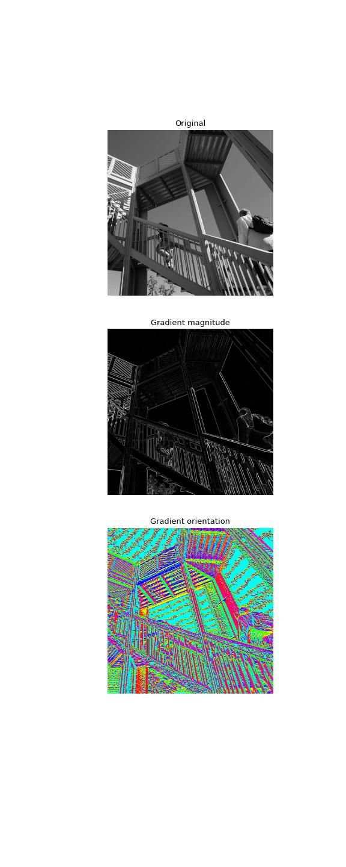 scipy signal convolve2d — SciPy v0 18 1 Reference Guide