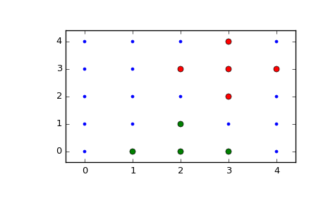 scipy spatial KDTree query_ball_point — SciPy v0 19 1 Reference Guide