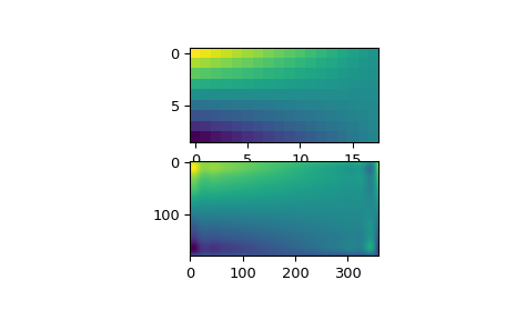 ../_images/scipy-interpolate-RectSphereBivariateSpline-1_00_00.png