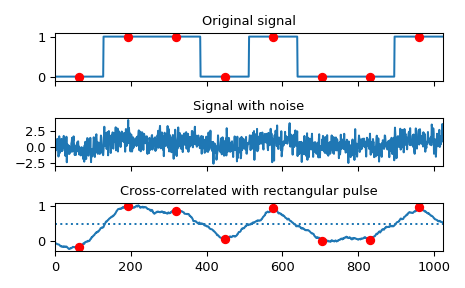 ../_images/scipy-signal-correlate-1_00_00.png