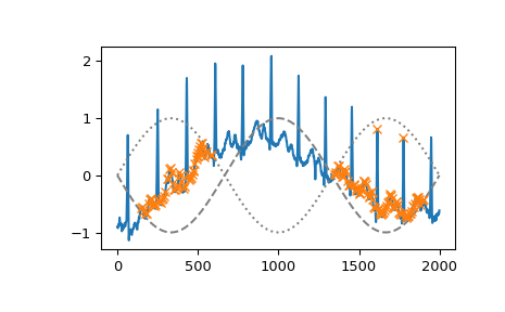 ../_images/scipy-signal-find_peaks-1_01_00.png