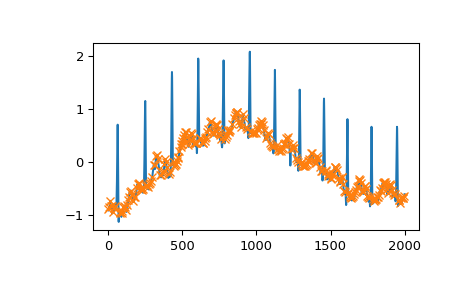 ../_images/scipy-signal-find_peaks-1_03_00.png