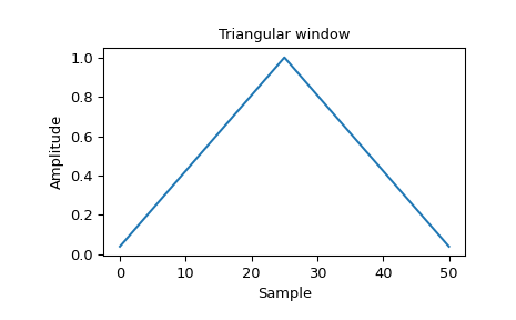 ../_images/scipy-signal-windows-triang-1_00.png